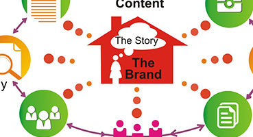 Web-CONTENT-homepage